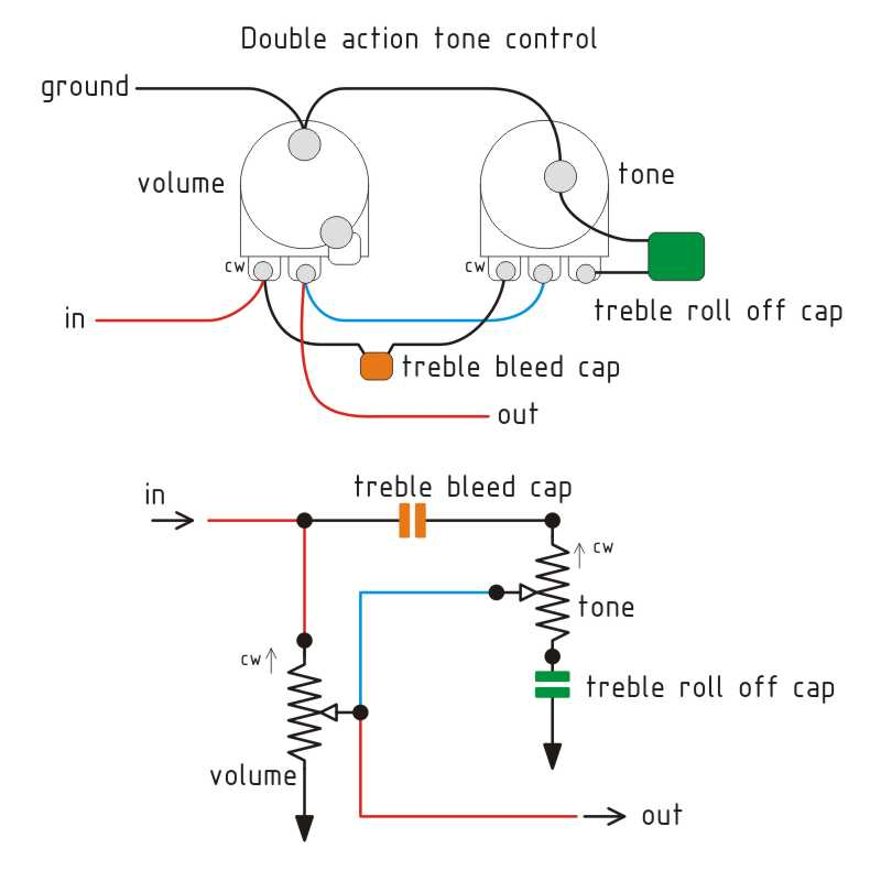 a new tone control concept or is it tonefiend com rh tonefiend com Stratocaster Wiring -Diagram Guitar Pickup Wiring Diagrams