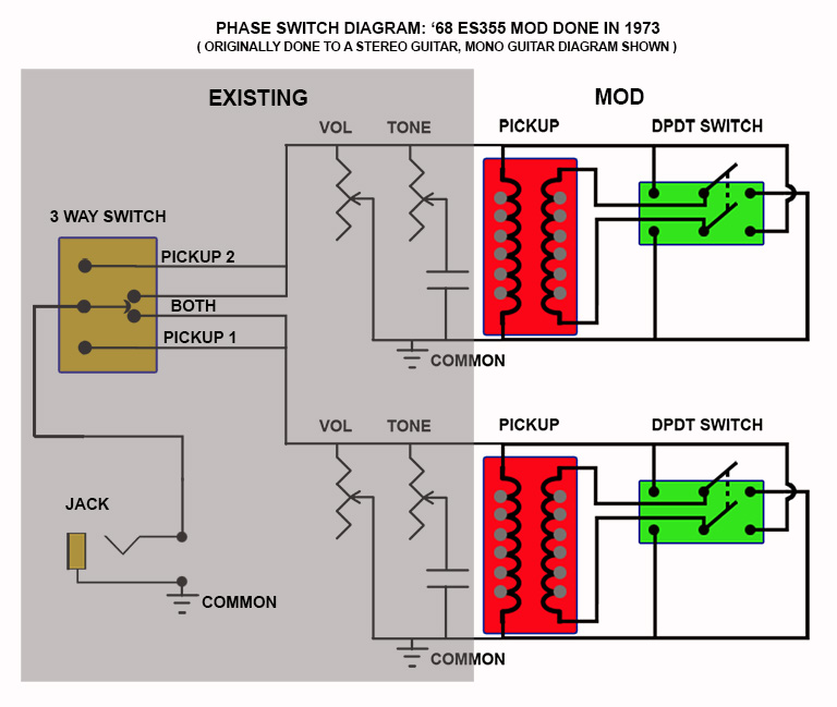 diagrams 12001570 ibanez voyager emg wiring diagram 1994 Dodge Pick Up Wiring Diagram Pick Up Wiring Diagram 3