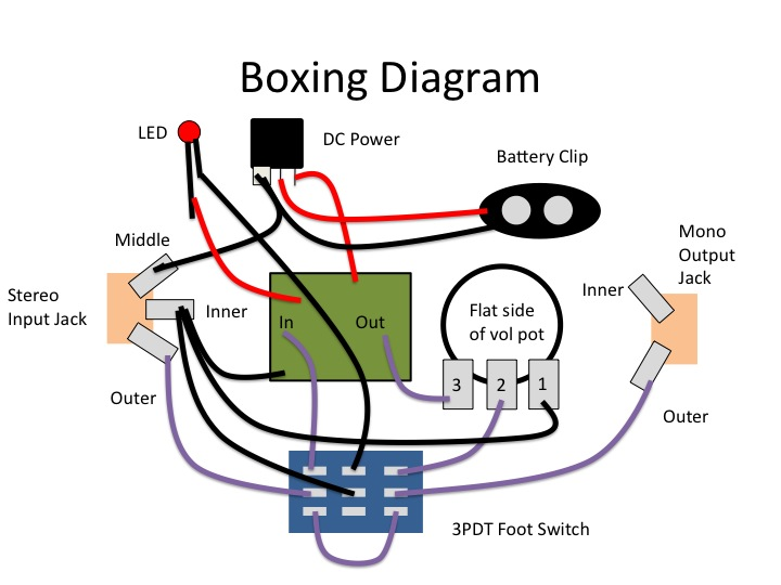 A Generic Stompbox Wiring Diagram - tonefiend.com | Guitar Footswitch Wiring Diagram |  | tonefiend.com